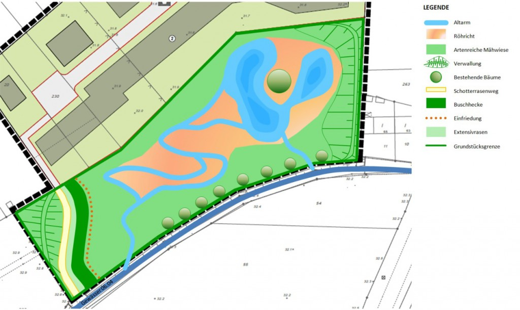 Planung des Gewässerausbaus