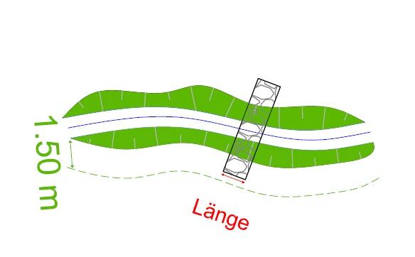 """Die Zeichnung verdeutlicht die Festlegung der Länge des Hindernisses """"Brü-cke/Durchlass"""" parallel zur Gewässerachse."""